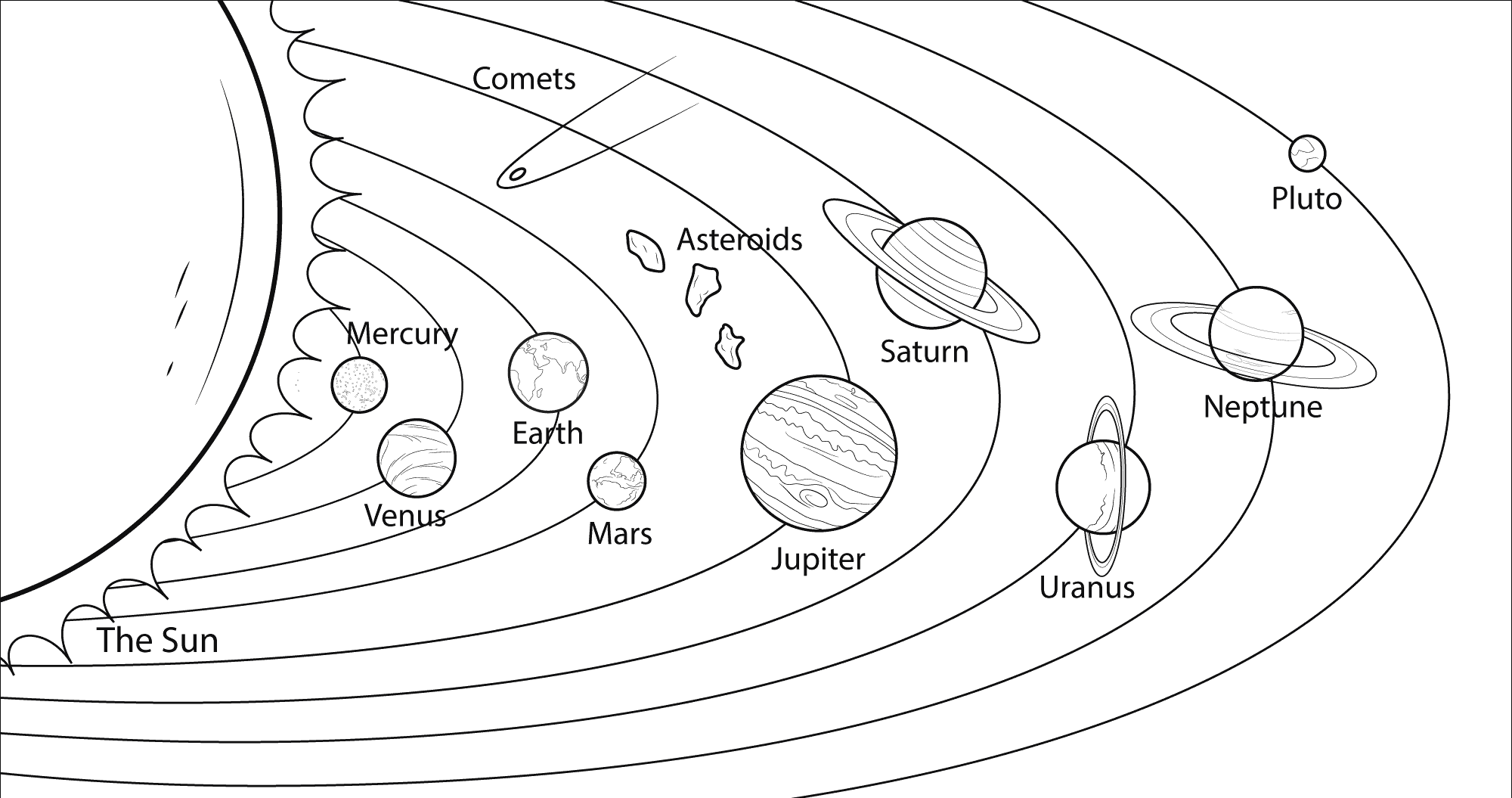 Dibujo de Modelo del Sistema Solar para colorear e1546606329205