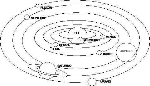 El Sistema Solar Dibujos para colorear